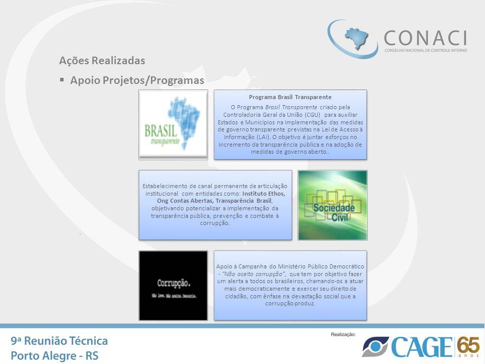 Ações Realizadas Apoio Projetos/Programas. Programa Brasil Transparente O Programa Brasil Transparente criado pela Controladoria Geral da União (CGU)