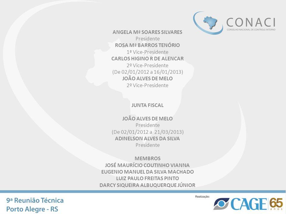 ANGELA Mª SOARES SILVARES Presidente ROSA Mª BARROS TENÓRIO 1ª Vice-Presidente CARLOS HIGINO R DE ALENCAR 2º Vice-Presidente (De 02/01/2012 a 16/01/20