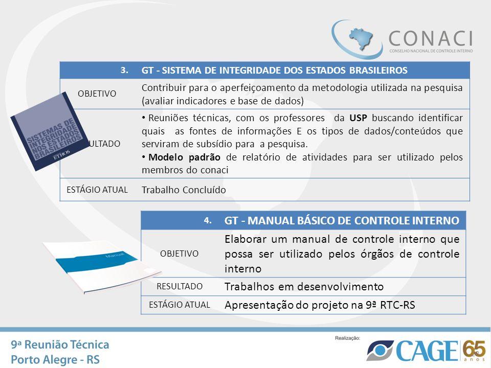 3. GT - SISTEMA DE INTEGRIDADE DOS ESTADOS BRASILEIROS OBJETIVO Contribuir para o aperfeiçoamento da metodologia utilizada na pesquisa (avaliar indica