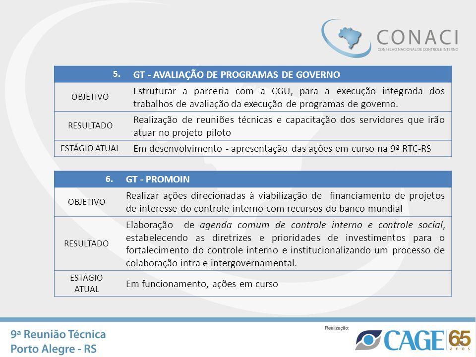 5. GT - AVALIAÇÃO DE PROGRAMAS DE GOVERNO OBJETIVO Estruturar a parceria com a CGU, para a execução integrada dos trabalhos de avaliação da execução d