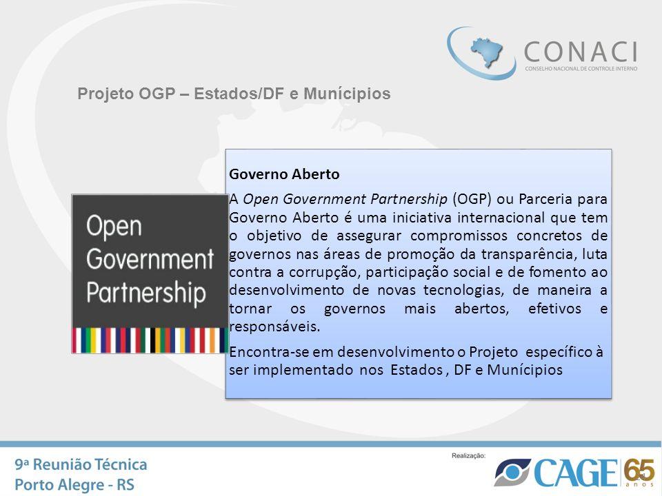 Projeto OGP – Estados/DF e Munícipios 24 Governo Aberto A Open Government Partnership (OGP) ou Parceria para Governo Aberto é uma iniciativa internaci