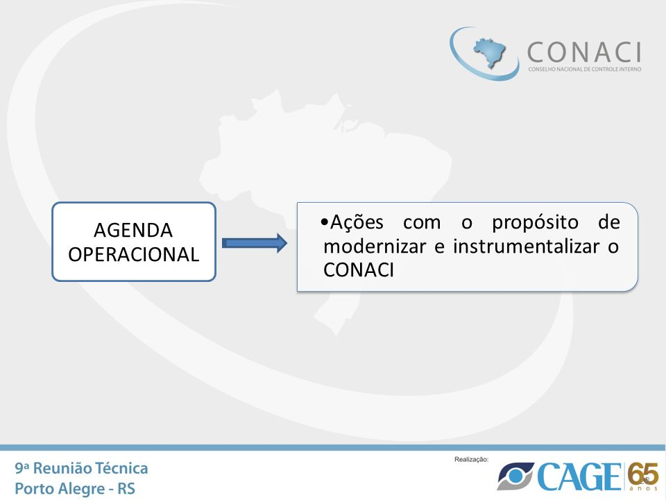 AGENDA OPERACIONAL Ações com o propósito de modernizar e instrumentalizar o CONACI 28