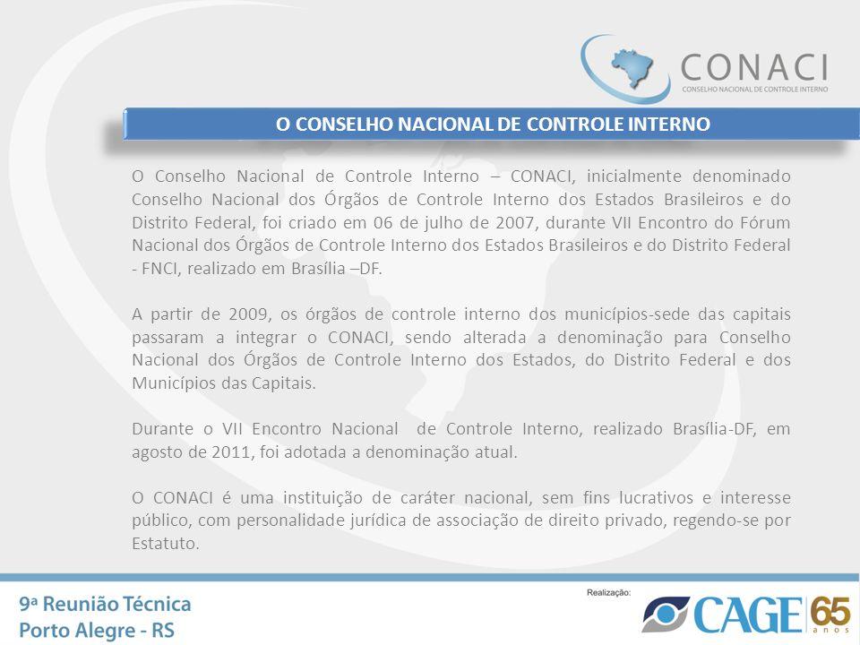 O CONSELHO NACIONAL DE CONTROLE INTERNO O Conselho Nacional de Controle Interno – CONACI, inicialmente denominado Conselho Nacional dos Órgãos de Cont