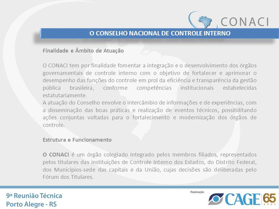 O CONSELHO NACIONAL DE CONTROLE INTERNO Finalidade e Âmbito de Atuação O CONACI tem por finalidade fomentar a integração e o desenvolvimento dos órgão