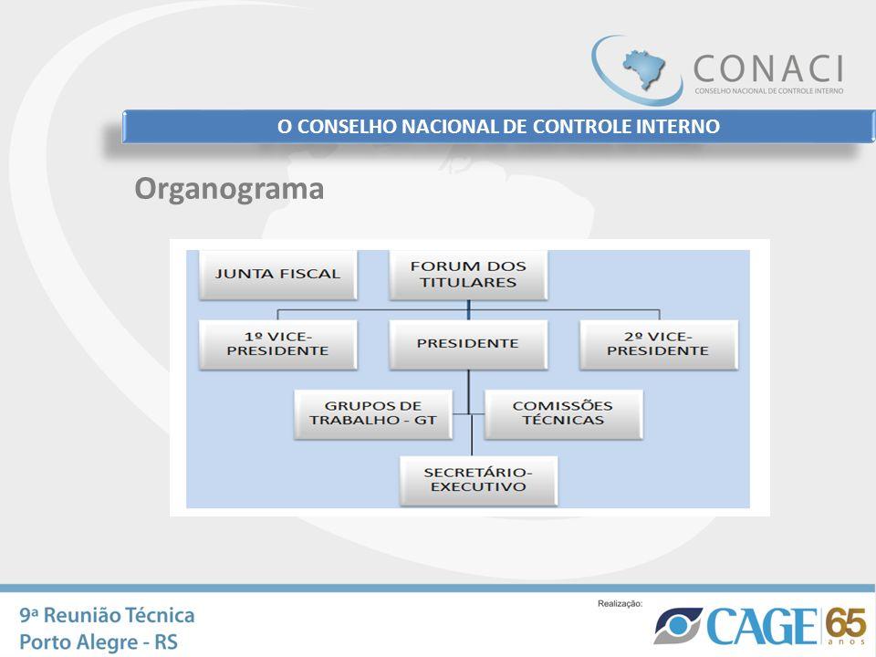 O CONSELHO NACIONAL DE CONTROLE INTERNO Organograma