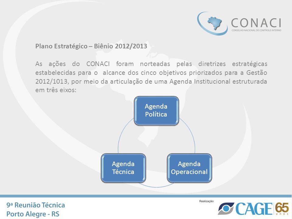 Plano Estratégico – Biênio 2012/2013 As ações do CONACI foram norteadas pelas diretrizes estratégicas estabelecidas para o alcance dos cinco objetivos