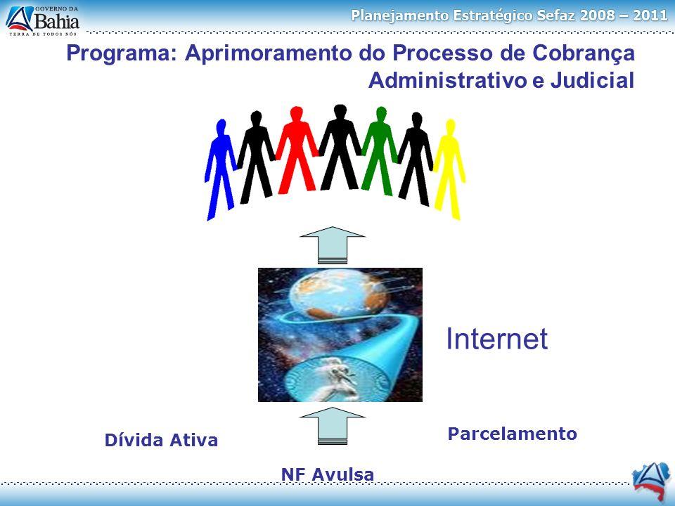 Facilidades Transparência Programa: Aprimoramento do Processo de Cobrança Administrativo e Judicial Dívida Ativa NF Avulsa Parcelamento Internet