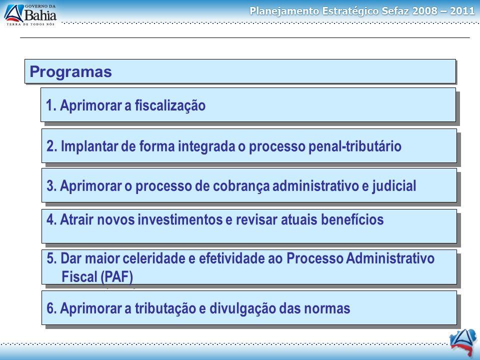 Programas 1. Aprimorar a fiscalização 2. Implantar de forma integrada o processo penal-tributário 3. Aprimorar o processo de cobrança administrativo e
