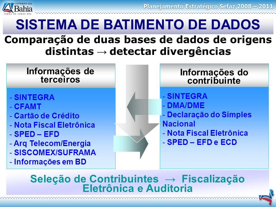 - - SINTEGRA - - CFAMT - - Cartão de Crédito - - Nota Fiscal Eletrônica - - SPED – EFD - - Arq Telecom/Energia - - SISCOMEX/SUFRAMA - - Informações em