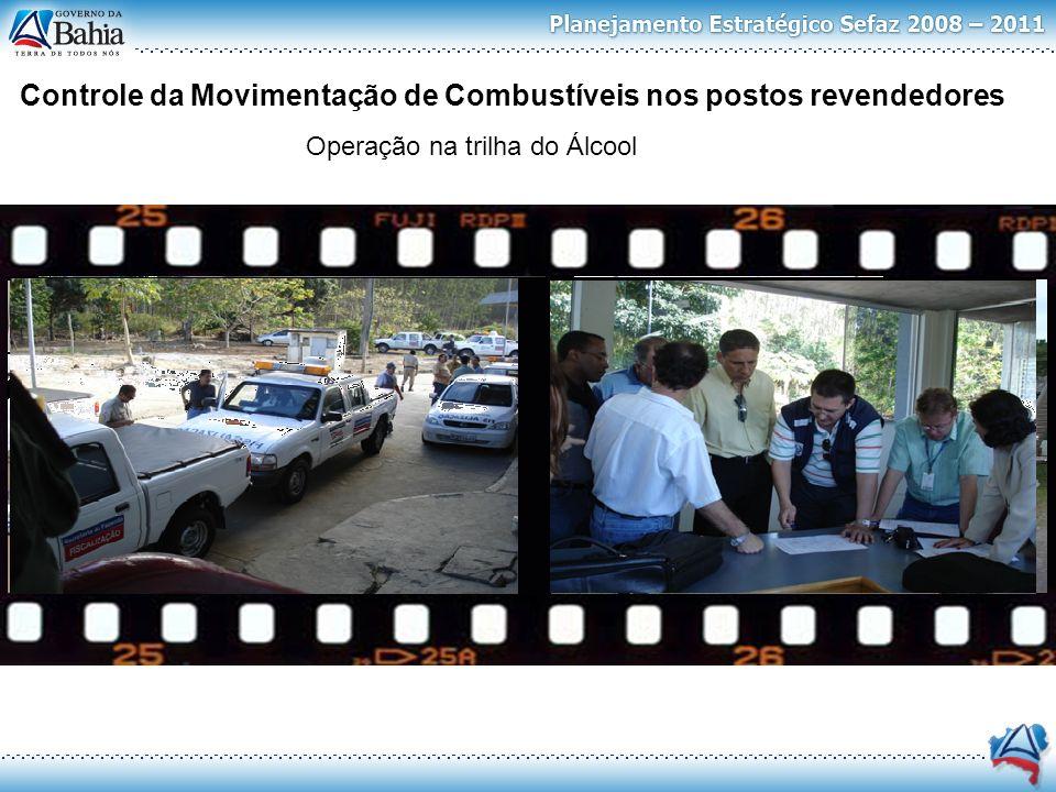 Controle da Movimentação de Combustíveis nos postos revendedores Operação na trilha do Álcool