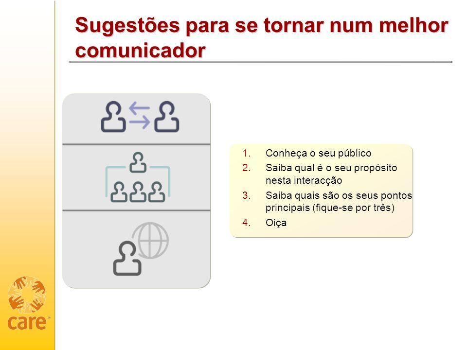 Sugestões para se tornar num melhor comunicador 1.Conheça o seu público 2.Saiba qual é o seu propósito nesta interacção 3.Saiba quais são os seus pontos principais (fique-se por três) 4.Oiça