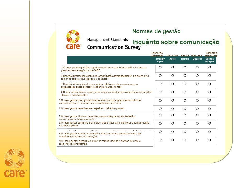 Normas de gestão Inquérito sobre comunicação 1.O meu gerente partilha regularmente connosco informação de natureza geral sobre os negócios da CARE. 2.