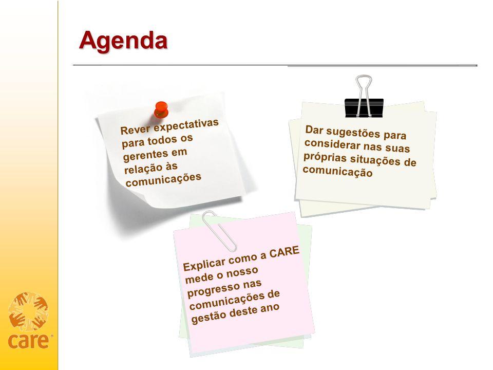 Agenda Rever expectativas para todos os gerentes em relação às comunicações Explicar como a CARE mede o nosso progresso nas comunicações de gestão deste ano Dar sugestões para considerar nas suas próprias situações de comunicação