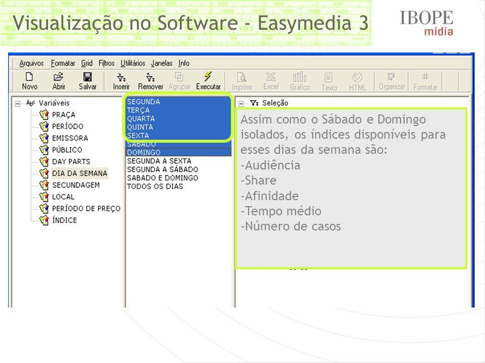 Visualização no Software - Easymedia 3 Assim como o Sábado e Domingo isolados, os índices disponíveis para esses dias da semana são: -Audiência -Share