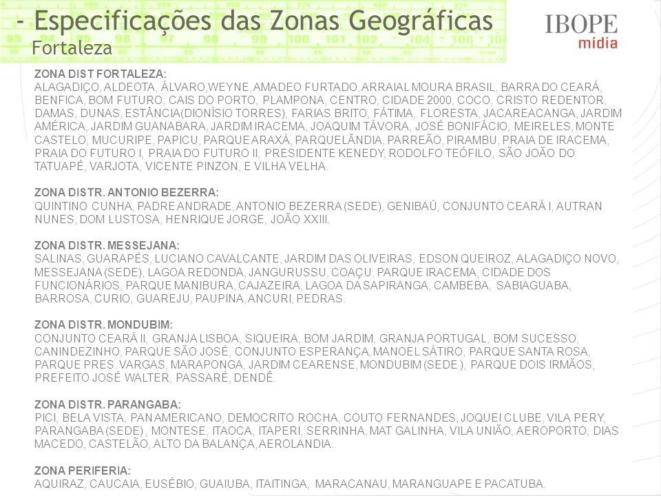 ZONA DIST FORTALEZA: ALAGADIÇO, ALDEOTA, ÁLVARO,WEYNE, AMADEO FURTADO, ARRAIAL MOURA BRASIL, BARRA DO CEARÁ, BENFICA, BOM FUTURO, CAIS DO PORTO, PLAMP
