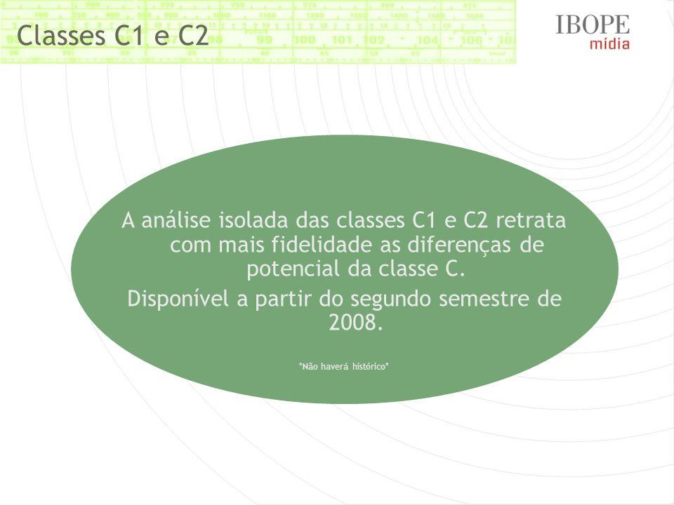 Classes C1 e C2 A análise isolada das classes C1 e C2 retrata com mais fidelidade as diferenças de potencial da classe C. Disponível a partir do segun
