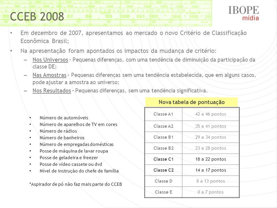 CCEB 2008 Em dezembro de 2007, apresentamos ao mercado o novo Critério de Classificação Econômica Brasil; Na apresentação foram apontados os impactos