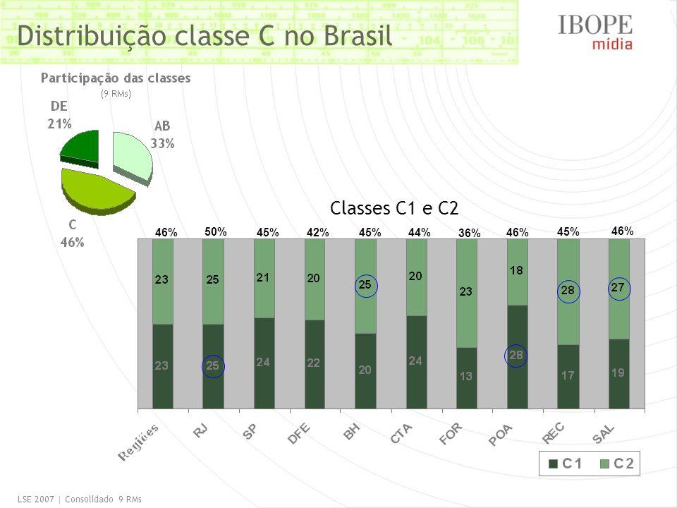 50% 45%42% 45% 46%44% 36% 46% 45% 46% Classes C1 e C2 Distribuição classe C no Brasil LSE 2007 | Consolidado 9 RMs
