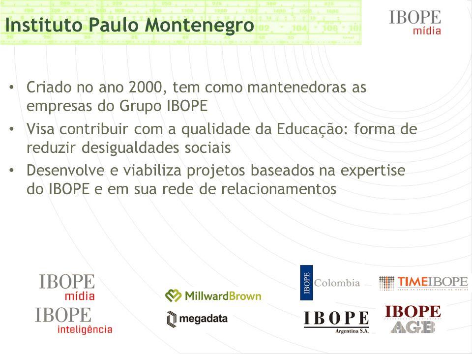 Instituto Paulo Montenegro Criado no ano 2000, tem como mantenedoras as empresas do Grupo IBOPE Visa contribuir com a qualidade da Educação: forma de