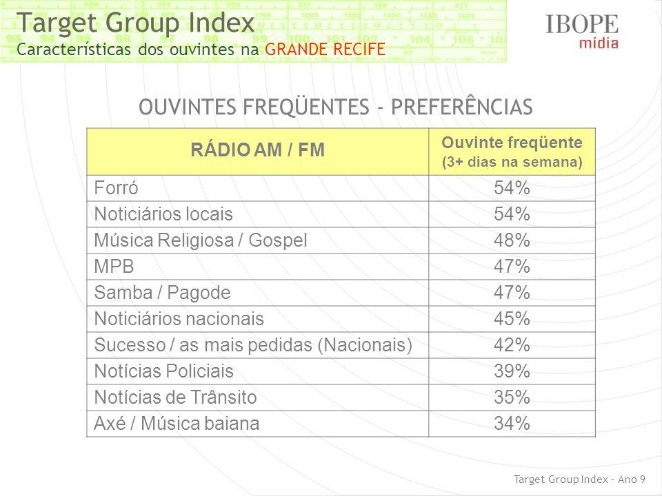 Target Group Index Características dos ouvintes na GRANDE RECIFE OUVINTES FREQÜENTES - PREFERÊNCIAS Target Group Index – Ano 9 RÁDIO AM / FM Ouvinte f
