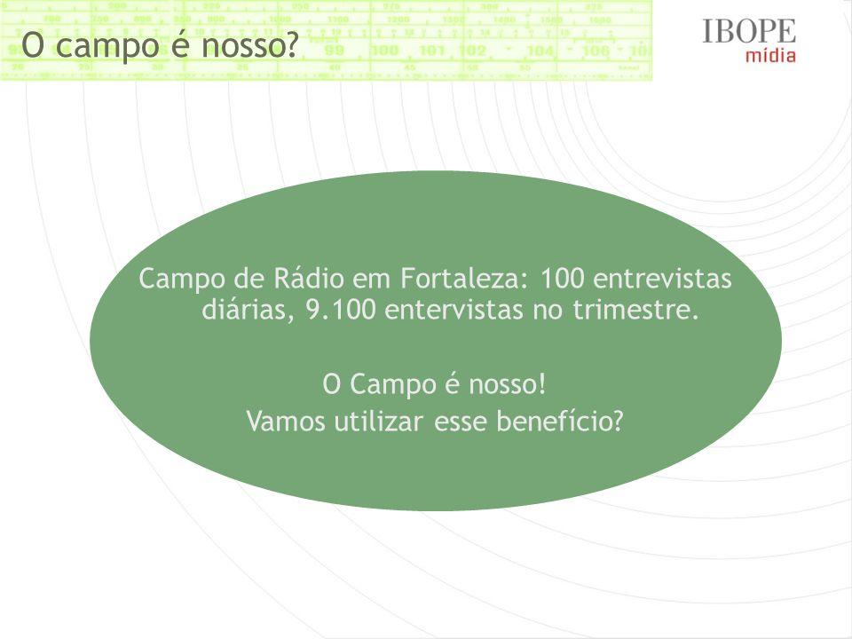 O campo é nosso? Campo de Rádio em Fortaleza: 100 entrevistas diárias, 9.100 entervistas no trimestre. O Campo é nosso! Vamos utilizar esse benefício?