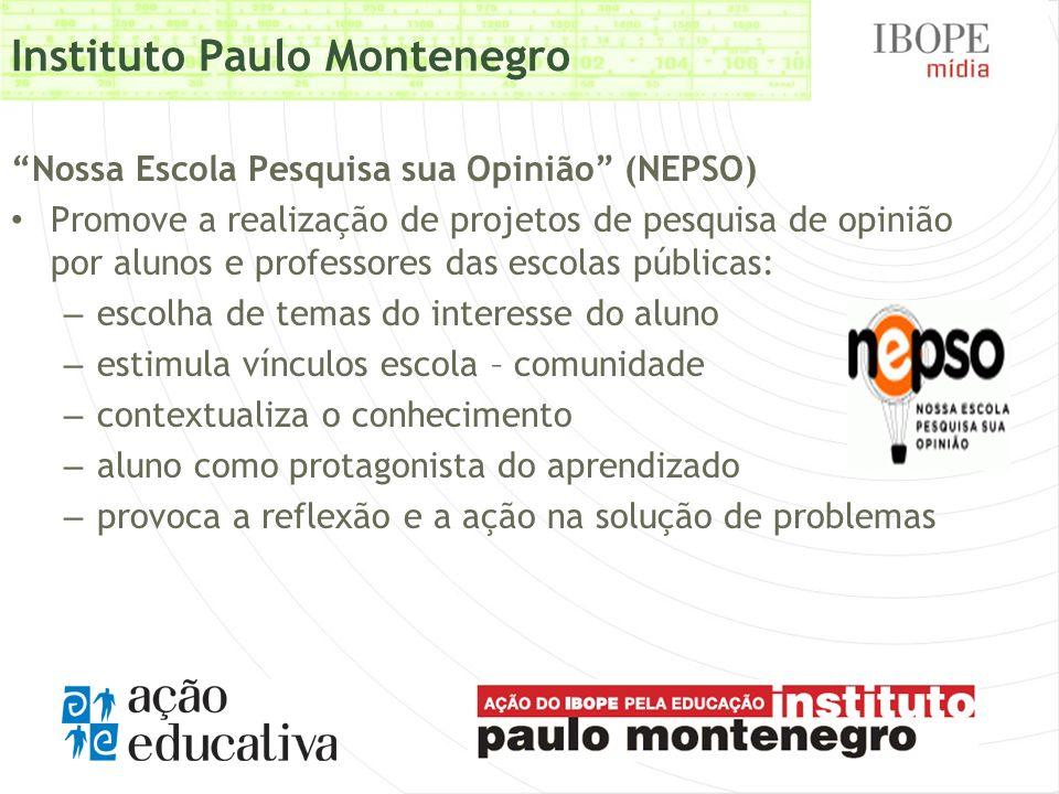 Instituto Paulo Montenegro Nossa Escola Pesquisa sua Opinião (NEPSO) Promove a realização de projetos de pesquisa de opinião por alunos e professores