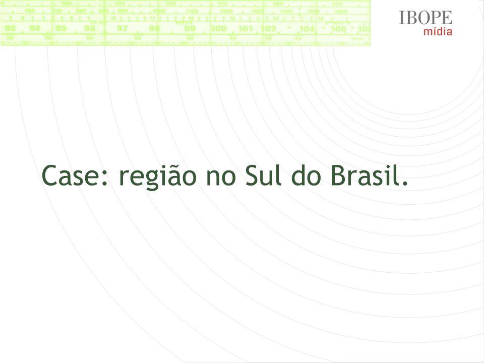 Case: região no Sul do Brasil.