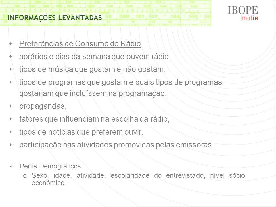 INFORMAÇÕES LEVANTADAS Perfis Demográficos oSexo, idade, atividade, escolaridade do entrevistado, nível sócio econômico. Preferências de Consumo de Rá