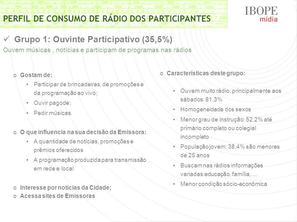 PERFIL DE CONSUMO DE RÁDIO DOS PARTICIPANTES Grupo 1: Ouvinte Participativo (35,5%) oGostam de: Participar de brincadeiras, de promoções e da programa
