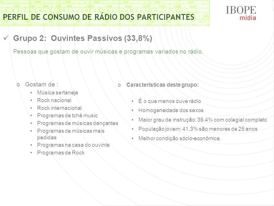 Grupo 2: Ouvintes Passivos (33,8%) oGostam de : Música sertaneja Rock nacional Rock internacional Programas de tchê music Programas de músicas dançant