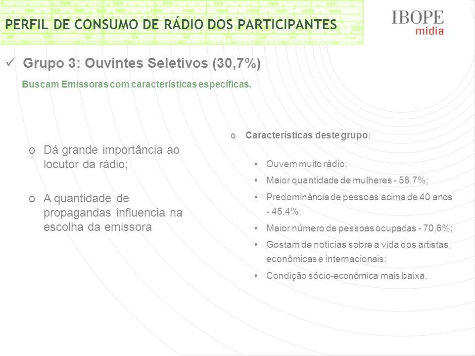 Grupo 3: Ouvintes Seletivos (30,7%) oDá grande importância ao locutor da rádio; oA quantidade de propagandas influencia na escolha da emissora oCaract
