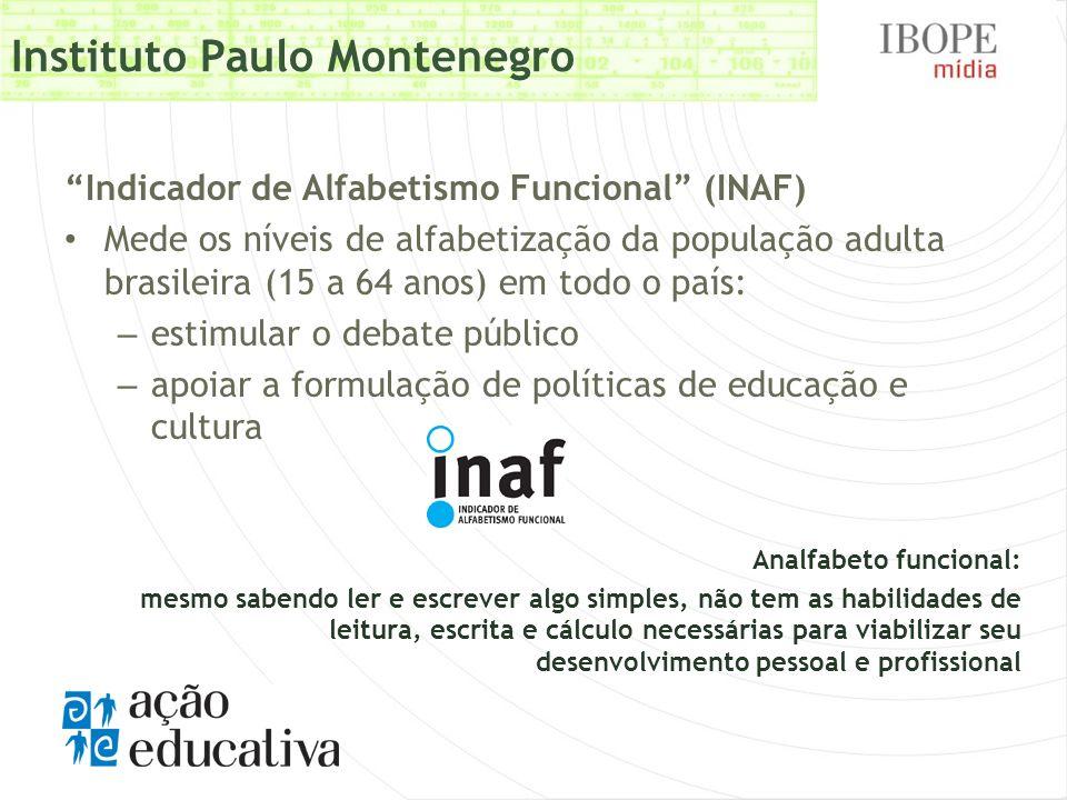 Instituto Paulo Montenegro Indicador de Alfabetismo Funcional (INAF) Mede os níveis de alfabetização da população adulta brasileira (15 a 64 anos) em