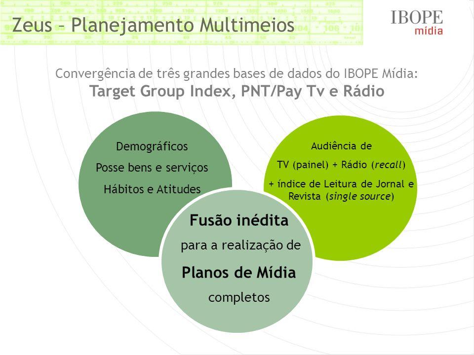 Zeus – Planejamento Multimeios Convergência de três grandes bases de dados do IBOPE Mídia: Target Group Index, PNT/Pay Tv e Rádio Demográficos Posse b