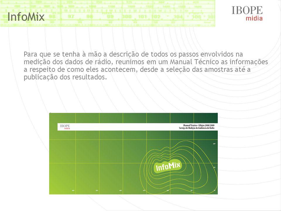 InfoMix Para que se tenha à mão a descrição de todos os passos envolvidos na medição dos dados de rádio, reunimos em um Manual Técnico as informações