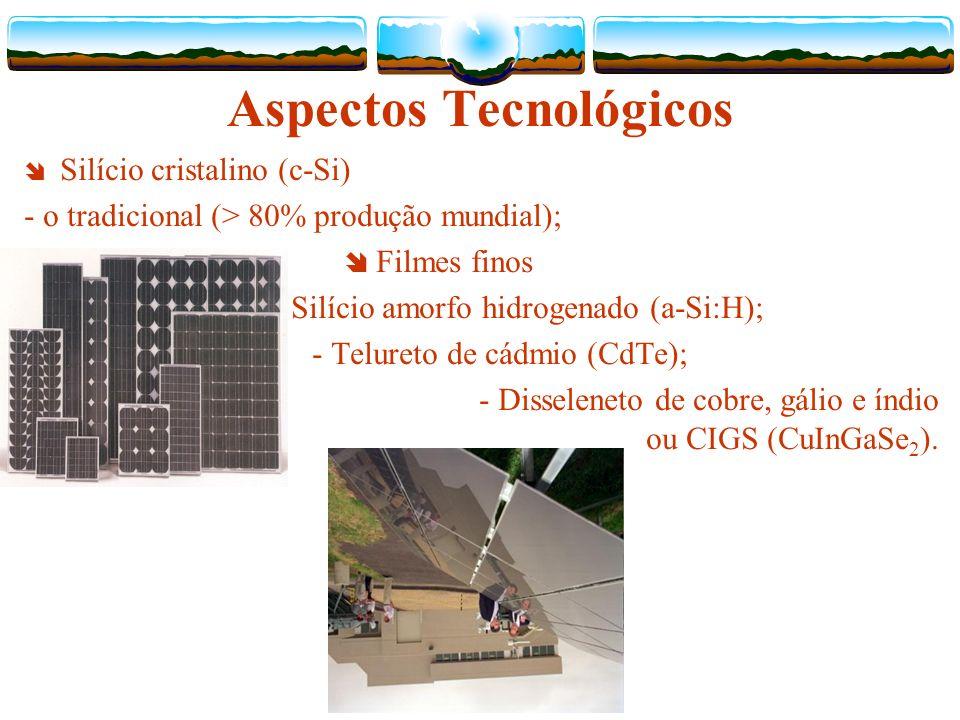 Aspectos Tecnológicos Silício cristalino (c-Si) - o tradicional (> 80% produção mundial); Filmes finos - Silício amorfo hidrogenado (a-Si:H); - Telureto de cádmio (CdTe); - Disseleneto de cobre, gálio e índio ou CIGS (CuInGaSe 2 ).