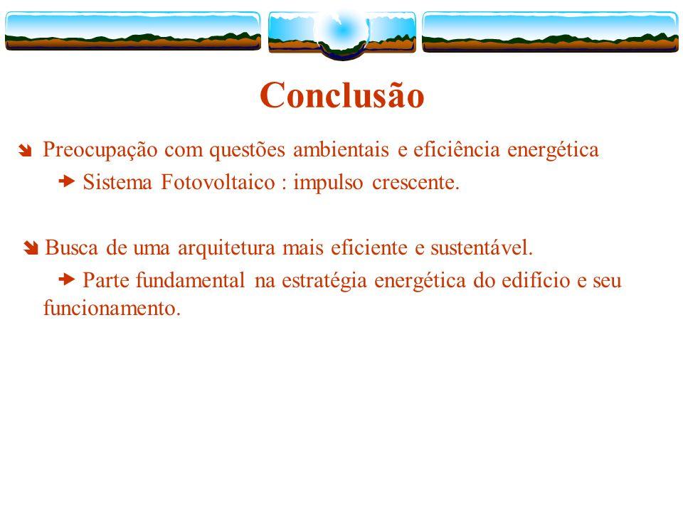 Conclusão Preocupação com questões ambientais e eficiência energética Sistema Fotovoltaico : impulso crescente.