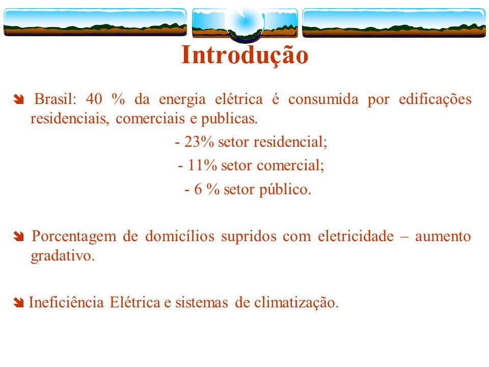 Introdução Brasil: 40 % da energia elétrica é consumida por edificações residenciais, comerciais e publicas.