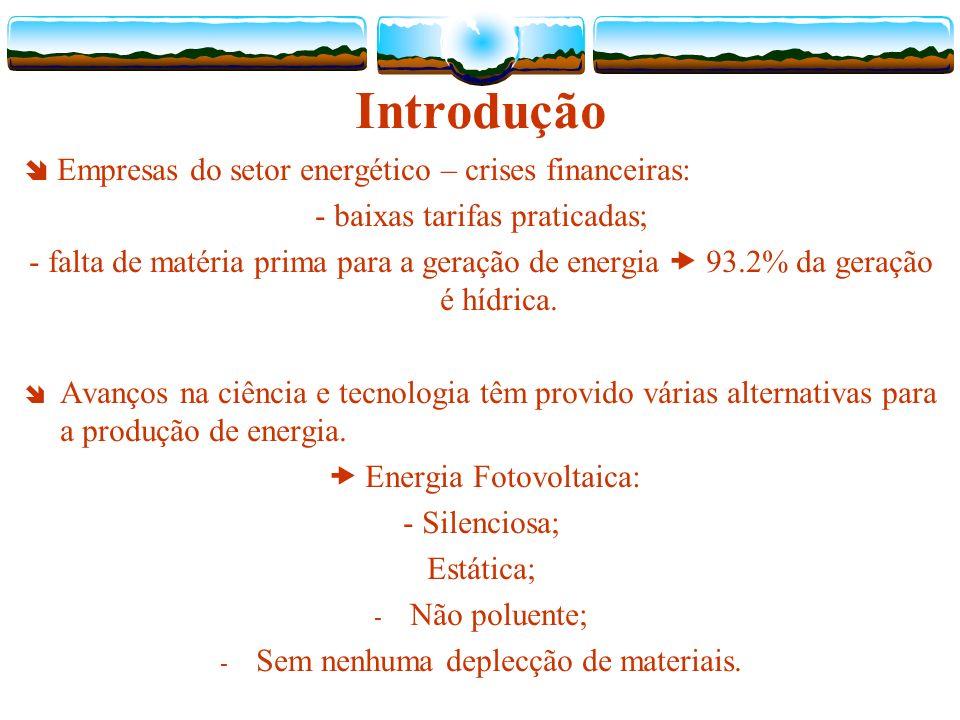 Introdução Empresas do setor energético – crises financeiras: - baixas tarifas praticadas; - falta de matéria prima para a geração de energia 93.2% da geração é hídrica.