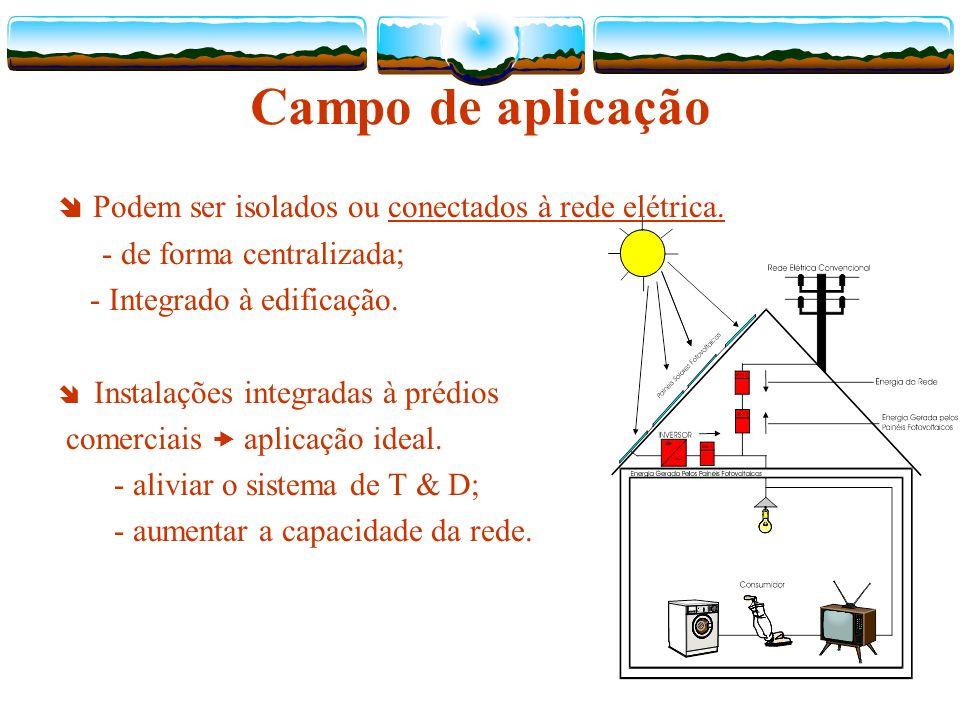 Campo de aplicação Podem ser isolados ou conectados à rede elétrica.