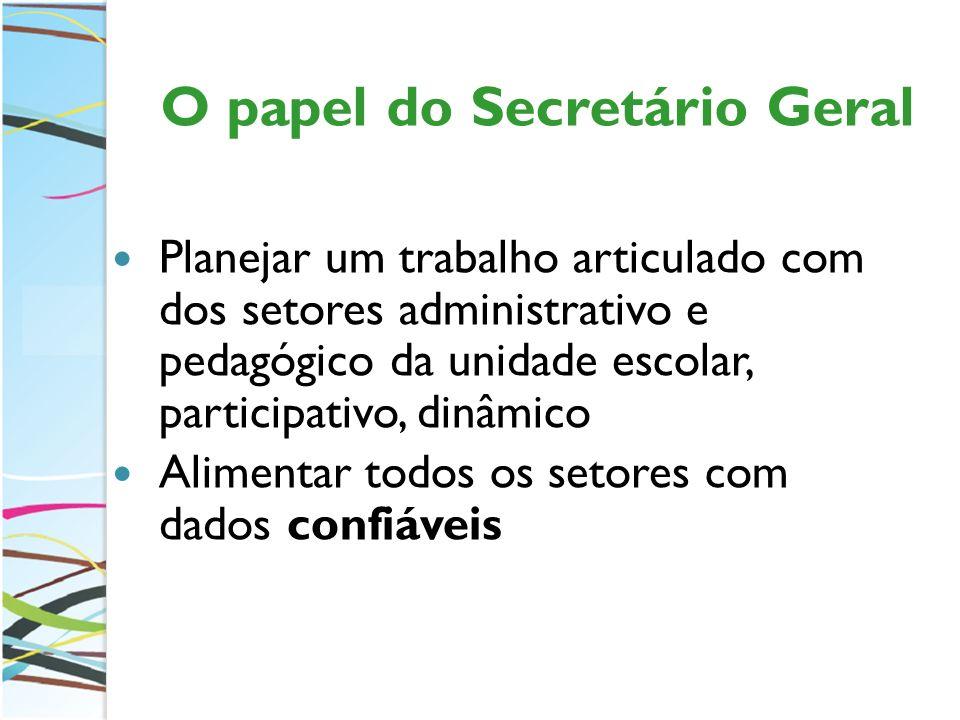 O papel do Secretário Geral Planejar um trabalho articulado com dos setores administrativo e pedagógico da unidade escolar, participativo, dinâmico Al