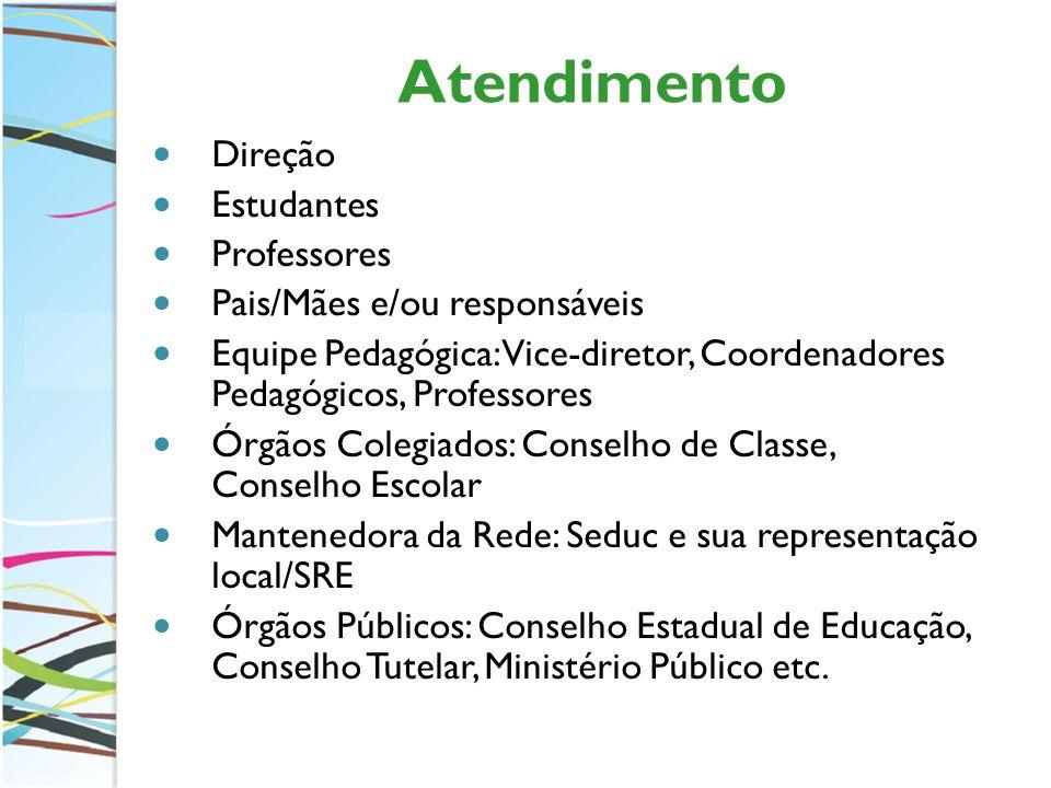 Atendimento Direção Estudantes Professores Pais/Mães e/ou responsáveis Equipe Pedagógica: Vice-diretor, Coordenadores Pedagógicos, Professores Órgãos
