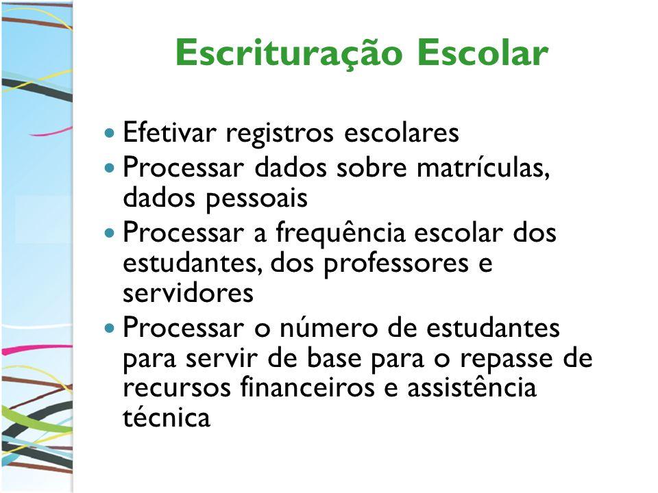 Escrituração Escolar Efetivar registros escolares Processar dados sobre matrículas, dados pessoais Processar a frequência escolar dos estudantes, dos
