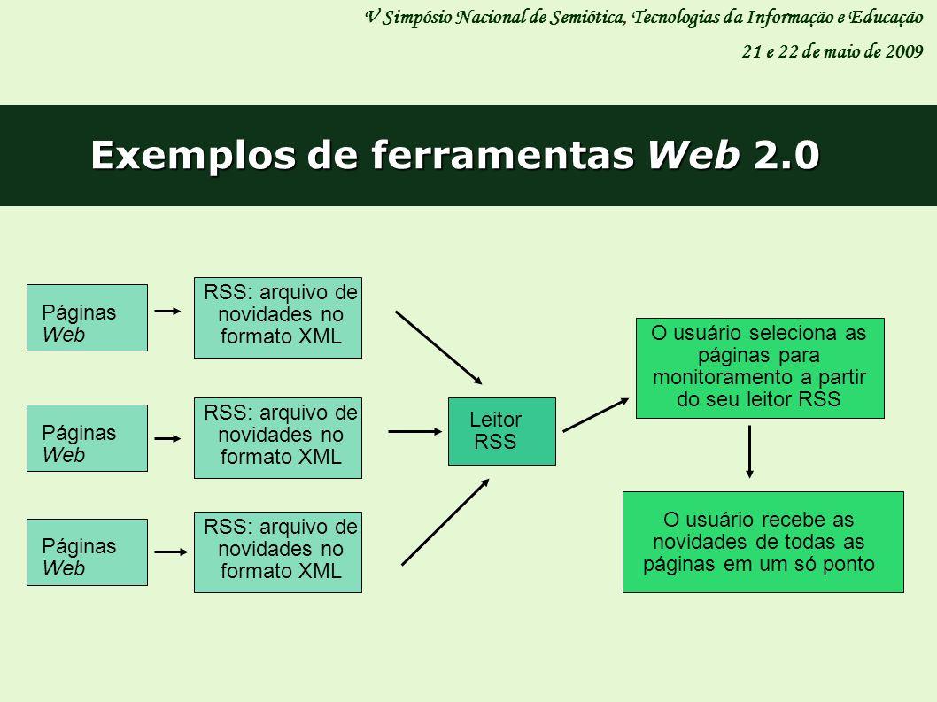 Exemplos de ferramentas Web 2.0 V Simpósio Nacional de Semiótica, Tecnologias da Informação e Educação 21 e 22 de maio de 2009 RSS: arquivo de novidad
