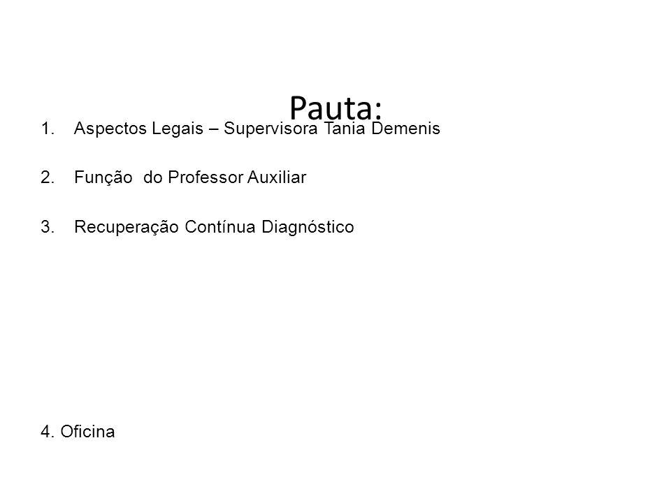 Pauta: 1.Aspectos Legais – Supervisora Tania Demenis 2.Função do Professor Auxiliar 3.Recuperação Contínua Diagnóstico 4.