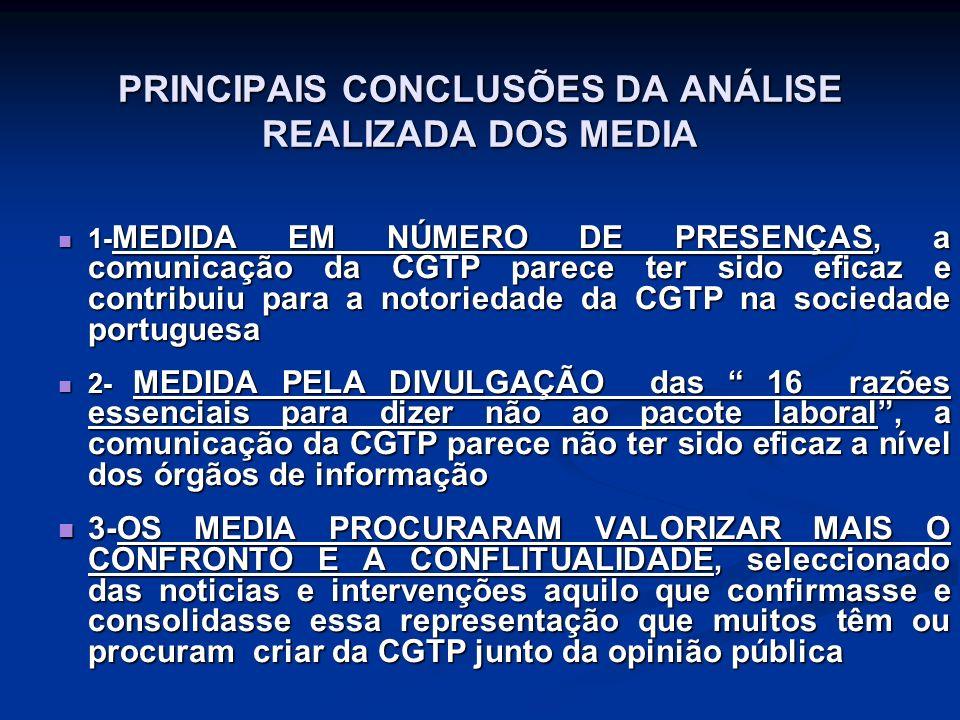 PRINCIPAIS CONCLUSÕES DA ANÁLISE REALIZADA DOS MEDIA 1- MEDIDA EM NÚMERO DE PRESENÇAS, a comunicação da CGTP parece ter sido eficaz e contribuiu para a notoriedade da CGTP na sociedade portuguesa 1- MEDIDA EM NÚMERO DE PRESENÇAS, a comunicação da CGTP parece ter sido eficaz e contribuiu para a notoriedade da CGTP na sociedade portuguesa 2- MEDIDA PELA DIVULGAÇÃO das 16 razões essenciais para dizer não ao pacote laboral, a comunicação da CGTP parece não ter sido eficaz a nível dos órgãos de informação 2- MEDIDA PELA DIVULGAÇÃO das 16 razões essenciais para dizer não ao pacote laboral, a comunicação da CGTP parece não ter sido eficaz a nível dos órgãos de informação 3-OS MEDIA PROCURARAM VALORIZAR MAIS O CONFRONTO E A CONFLITUALIDADE, seleccionado das noticias e intervenções aquilo que confirmasse e consolidasse essa representação que muitos têm ou procuram criar da CGTP junto da opinião pública 3-OS MEDIA PROCURARAM VALORIZAR MAIS O CONFRONTO E A CONFLITUALIDADE, seleccionado das noticias e intervenções aquilo que confirmasse e consolidasse essa representação que muitos têm ou procuram criar da CGTP junto da opinião pública