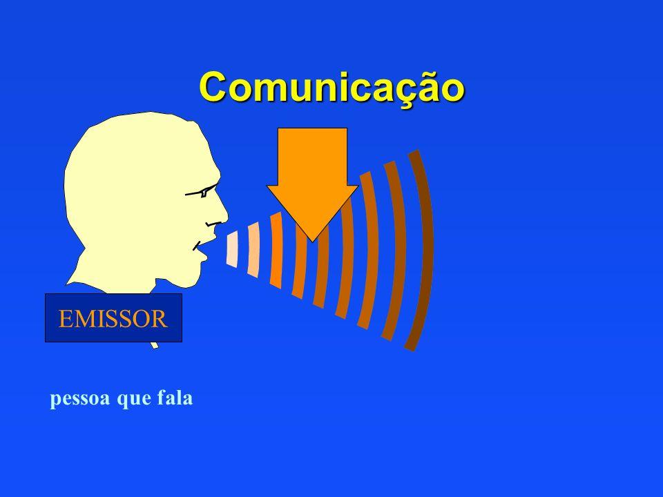 Comunicação EMISSOR pessoa que fala