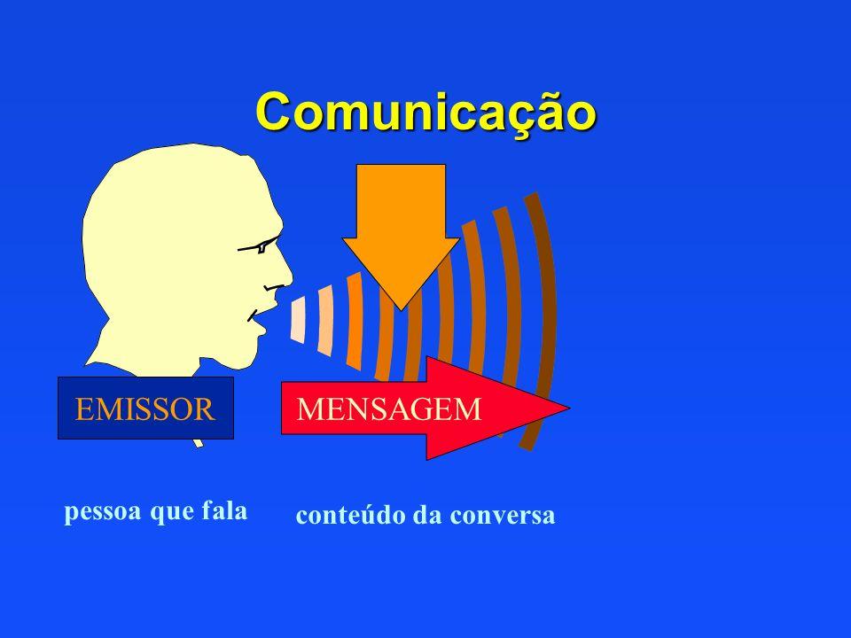 Comunicação EMISSOR MENSAGEM conteúdo da conversa pessoa que fala