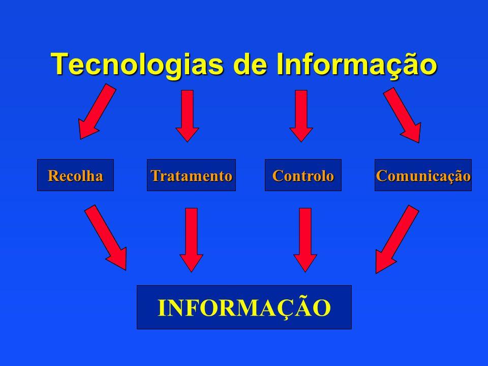 Tecnologias de Informação RecolhaControloTratamento INFORMAÇÃO Comunicação