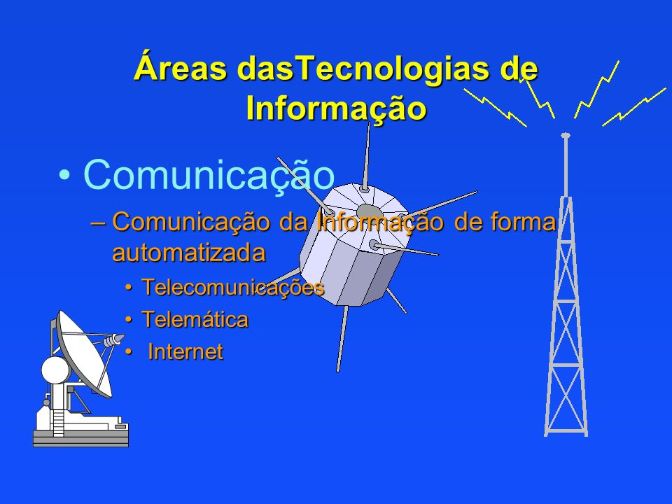 Comunicação –Comunicação da Informação de forma automatizada TelecomunicaçõesTelecomunicações TelemáticaTelemática Internet Internet