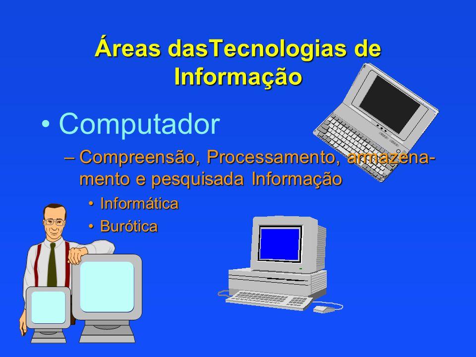 Áreas dasTecnologias de Informação Computador –Compreensão, Processamento, armazena- mento e pesquisada Informação InformáticaInformática BuróticaBuró